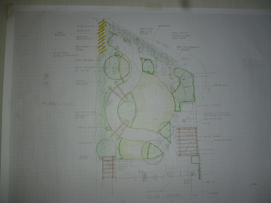 Garden plan for new house